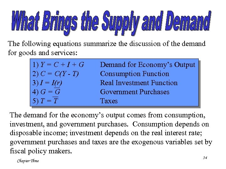 The following equations summarize the discussion of the demand for goods and services: 1)