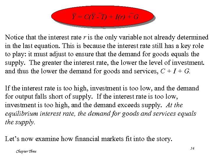 Y = C(Y - T) + I(r) + G Notice that the interest rate