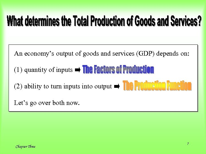 An economy's output of goods and services (GDP) depends on: (1) quantity of inputs