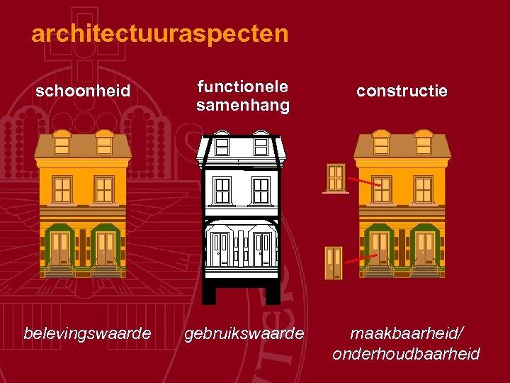 architectuuraspecten schoonheid functionele samenhang constructie belevingswaarde gebruikswaarde maakbaarheid/ onderhoudbaarheid