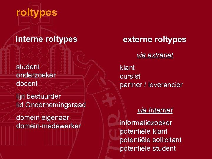 roltypes interne roltypes externe roltypes via extranet student onderzoeker docent lijn bestuurder lid Ondernemingsraad