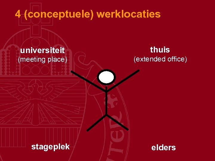 4 (conceptuele) werklocaties universiteit thuis (meeting place) (extended office) stageplek elders