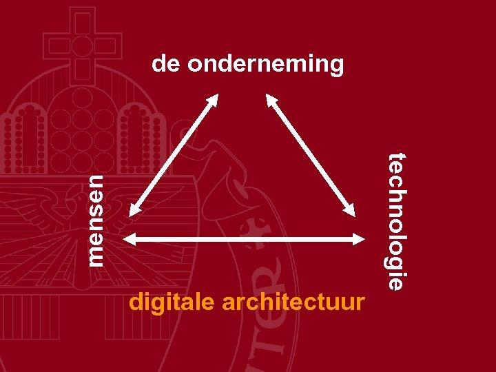 digitale architectuur technologie mensen de onderneming