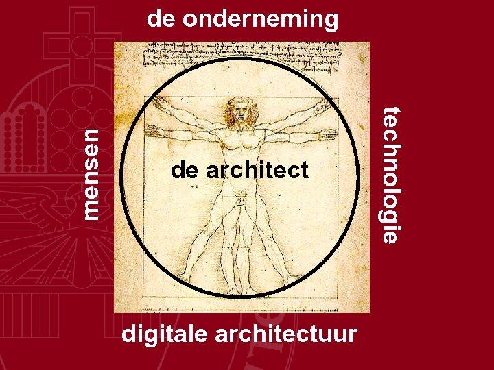 de architect digitale architectuur technologie mensen de onderneming