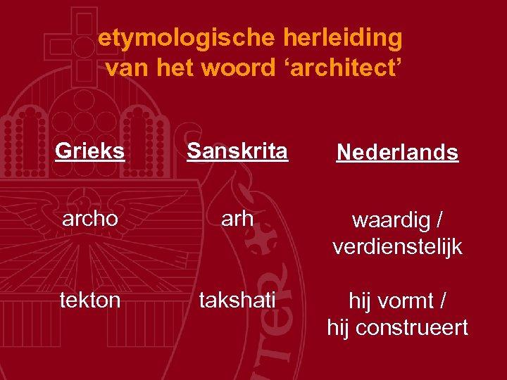 etymologische herleiding van het woord 'architect' Grieks Sanskrita Nederlands archo arh waardig / verdienstelijk