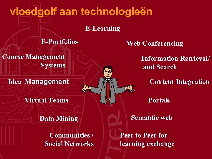 vloedgolf aan technologieën E-Learning E-Portfolios Course Management Systems Idea Management Virtual Teams Data Mining