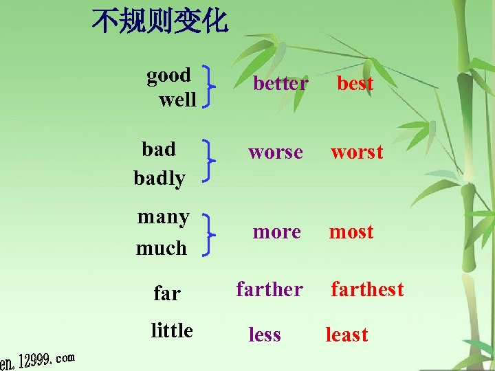 不规则变化 good well badly many much better best worse worst more most farther little
