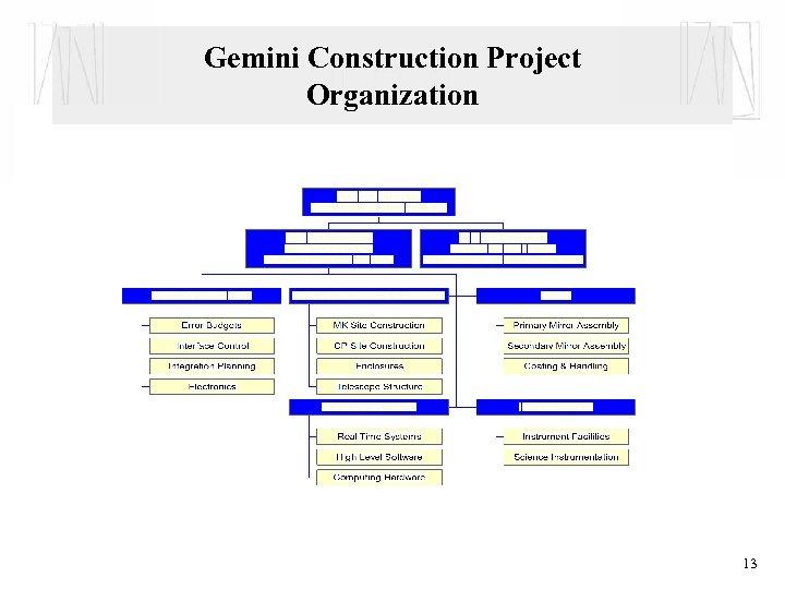 Gemini Construction Project Organization 13