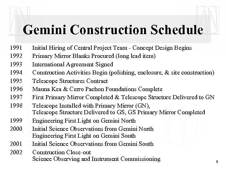 Gemini Construction Schedule 1991 1992 1993 1994 1995 1996 1997 1998 1999 2000 2001