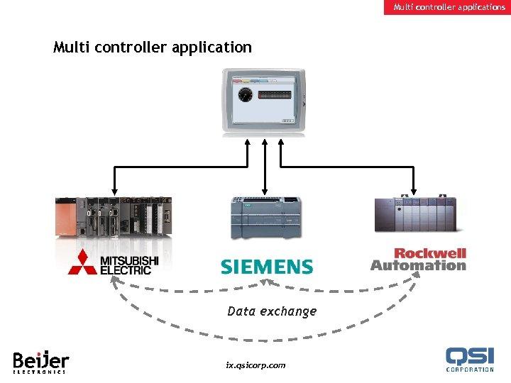 Multi controller applications Multi controller application Data exchange ix. qsicorp. com