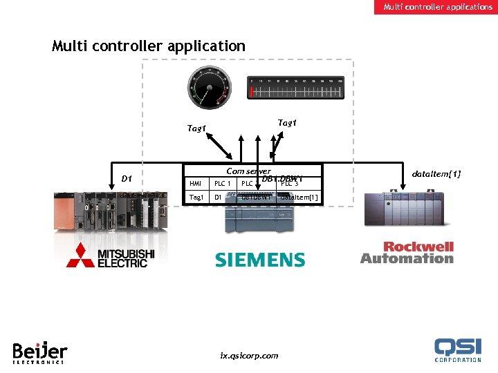 Multi controller applications Multi controller application Tag 1 D 1 Com server DB 1.