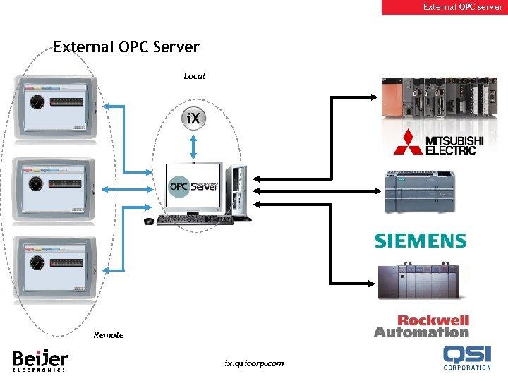 External OPC server External OPC Server Local Remote ix. qsicorp. com