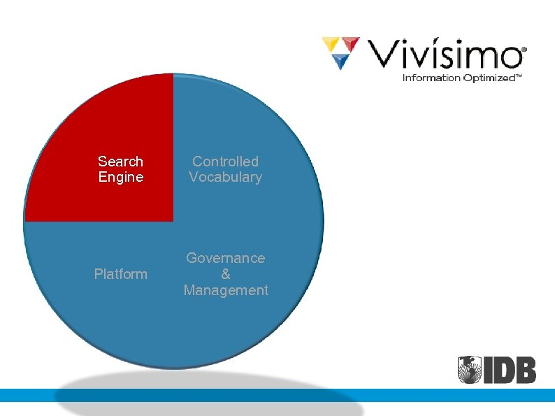 Search Engine Controlled Vocabulary Platform Governance & Management