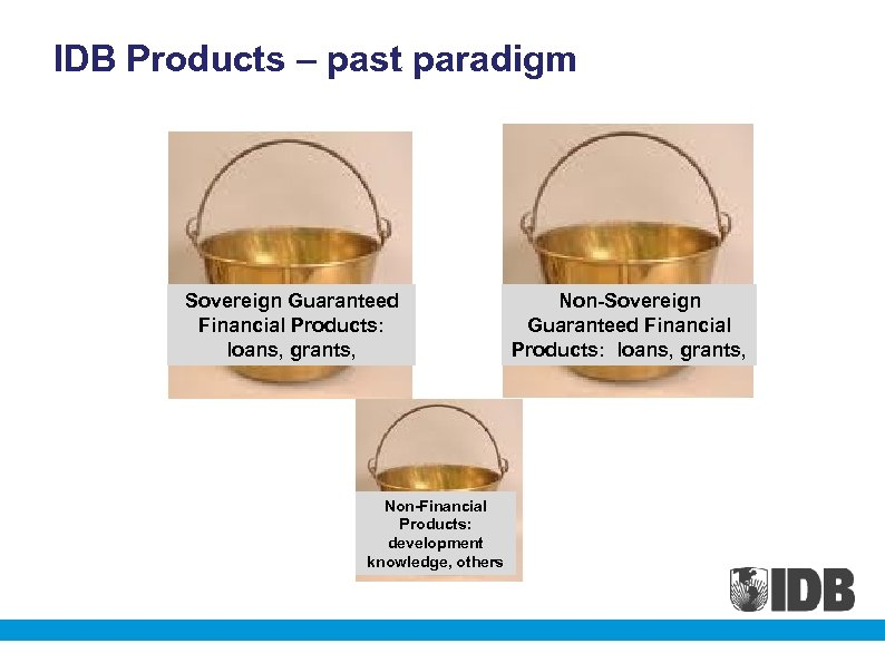 IDB Products – past paradigm Sovereign Guaranteed Financial Products: loans, grants, Non-Financial Products: development