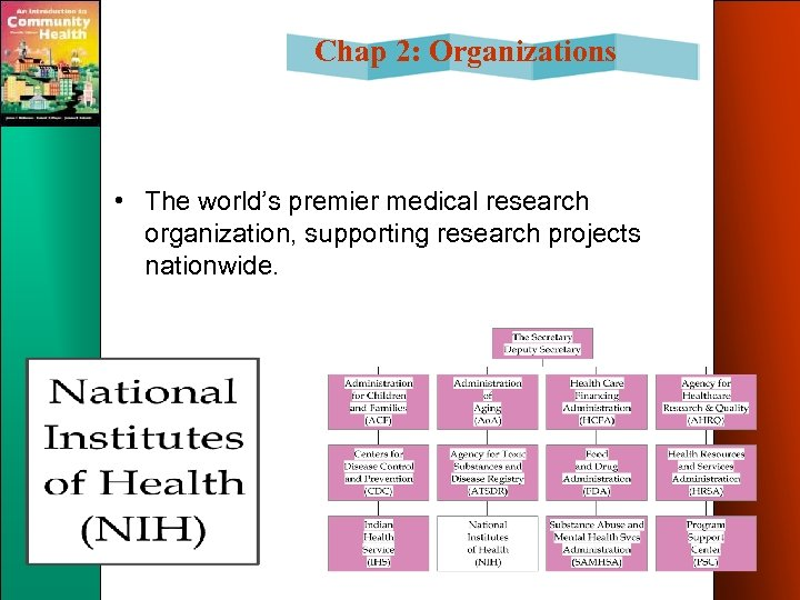 Chap 2: Organizations • The world's premier medical research organization, supporting research projects nationwide.