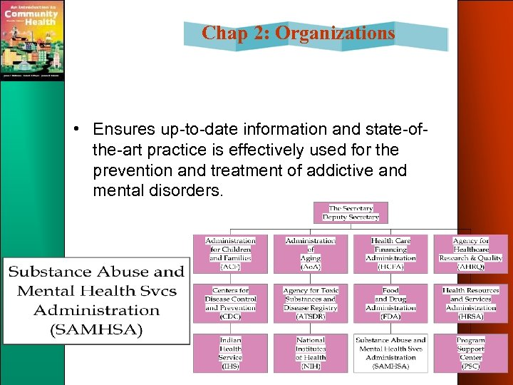 Chap 2: Organizations • Ensures up-to-date information and state-ofthe-art practice is effectively used for