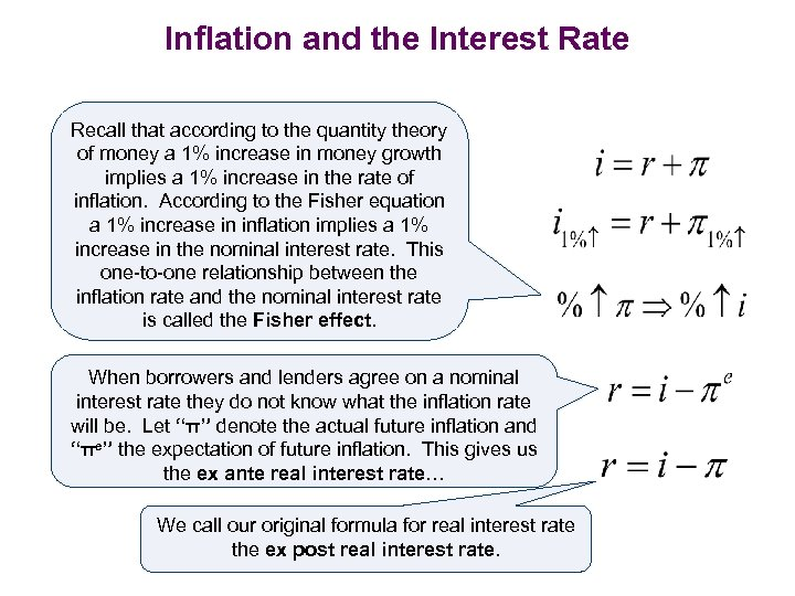 Inflation and the Interest Rate Recall that according to the quantity theory of money