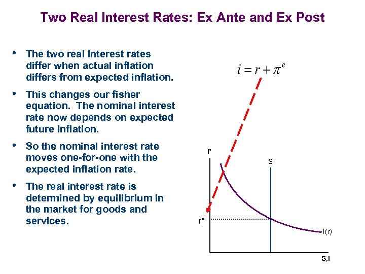 Two Real Interest Rates: Ex Ante and Ex Post • The two real interest