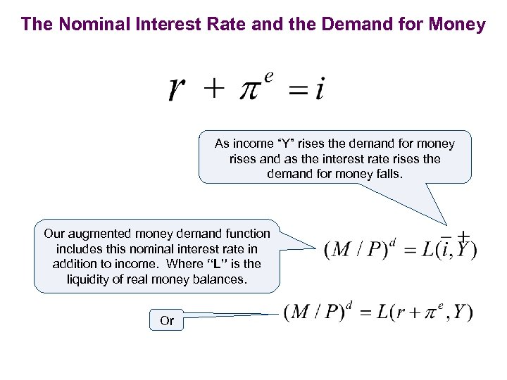 """The Nominal Interest Rate and the Demand for Money As income """"Y"""" rises the"""