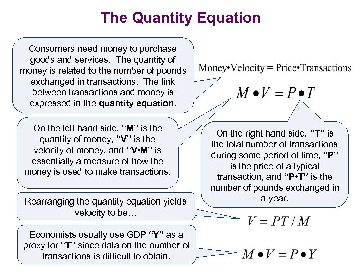 The Quantity Equation Consumers need money to purchase goods and services. The quantity of