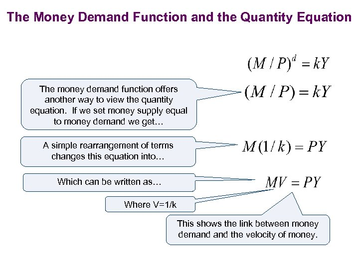 The Money Demand Function and the Quantity Equation The money demand function offers another