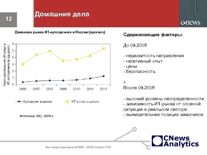 12 Домашние дела Динамика рынка ИТ-аутсорсинга в России (прогноз) Сдерживающие факторы: До 09. 2008