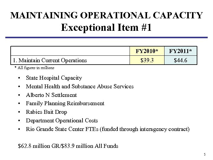 MAINTAINING OPERATIONAL CAPACITY Exceptional Item #1 FY 2010* 1. Maintain Current Operations FY 2011*