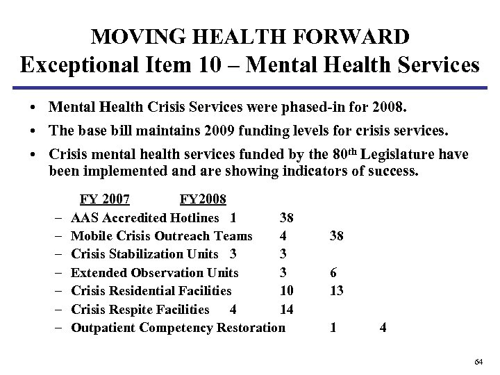 MOVING HEALTH FORWARD Exceptional Item 10 – Mental Health Services • Mental Health Crisis
