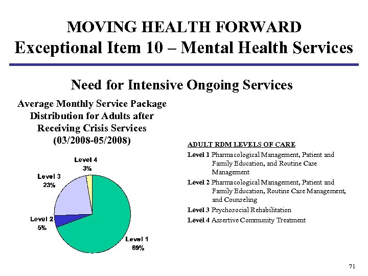 MOVING HEALTH FORWARD Exceptional Item 10 – Mental Health Services Need for Intensive Ongoing