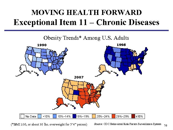 MOVING HEALTH FORWARD Exceptional Item 11 – Chronic Diseases Obesity Trends* Among U. S.