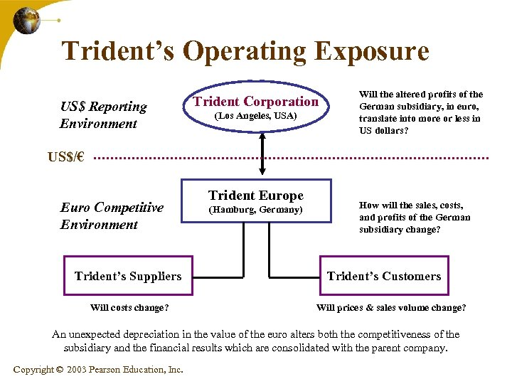 Trident's Operating Exposure US$ Reporting Environment Trident Corporation (Los Angeles, USA) Will the altered