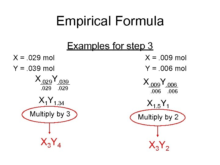 Empirical Formula Examples for step 3 X =. 029 mol Y =. 039 mol