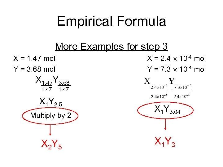 Empirical Formula More Examples for step 3 X = 2. 4 10 -4 mol
