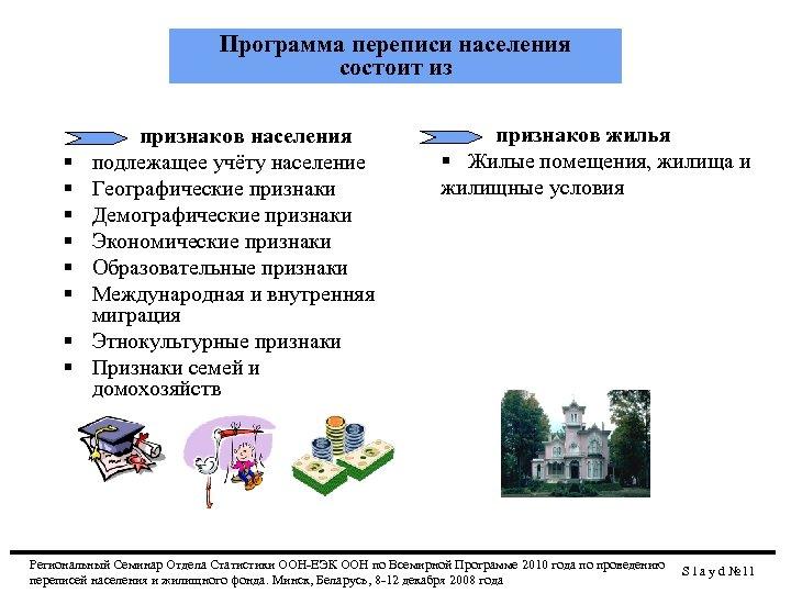 Программа переписи населения состоит из § § § § признаков населения подлежащее учёту население