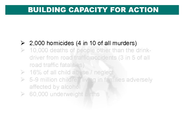 Ø 2, 000 homicides (4 in 10 of all murders) Ø 10, 000 deaths
