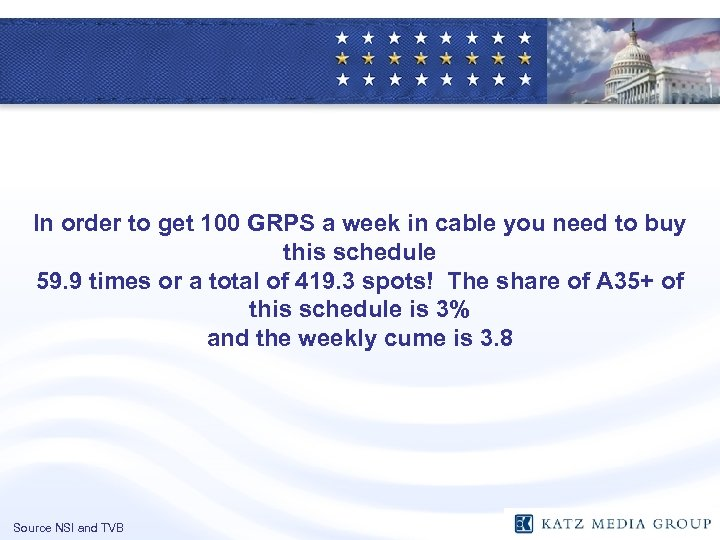 In order to get 100 GRPS a week in cable you need to buy