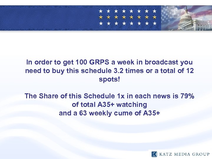 In order to get 100 GRPS a week in broadcast you need to buy
