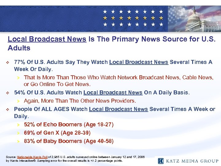 Local Broadcast News Is The Primary News Source for U. S. Adults v v