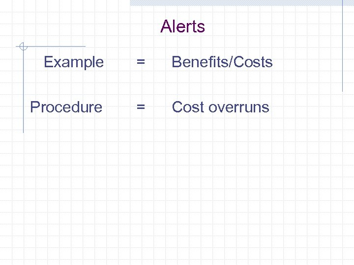 Alerts Example = Benefits/Costs Procedure = Cost overruns