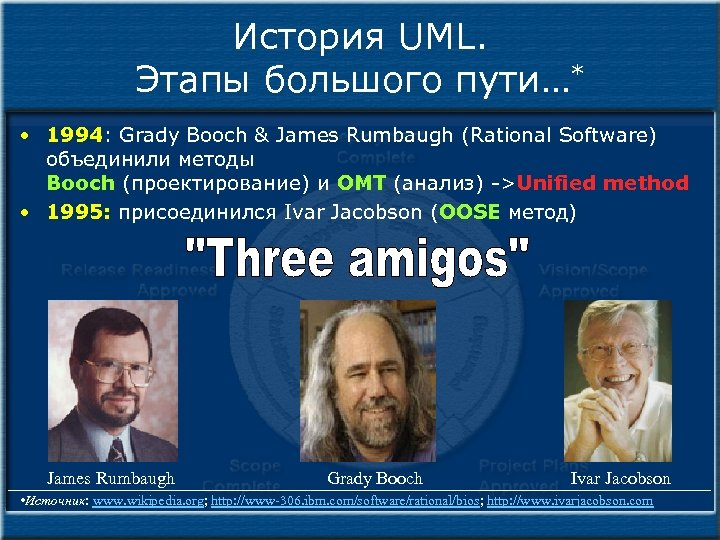 История UML. Этапы большого пути…* • 1994: Grady Booch & James Rumbaugh (Rational Software)