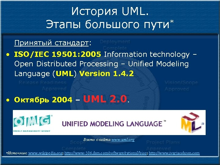 История UML. Этапы большого пути* Принятый стандарт: • ISO/IEC 19501: 2005 Information technology –