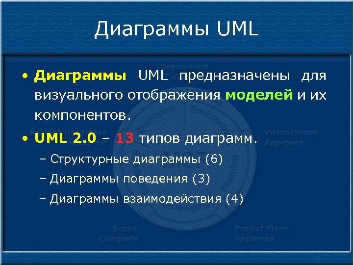 Диаграммы UML • Диаграммы UML предназначены для визуального отображения моделей и их компонентов. •