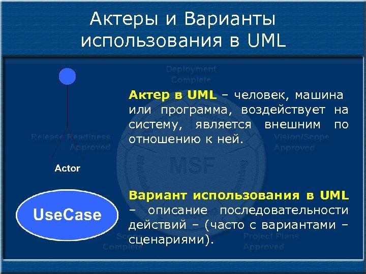 Актеры и Варианты использования в UML Актер в UML – человек, машина или программа,