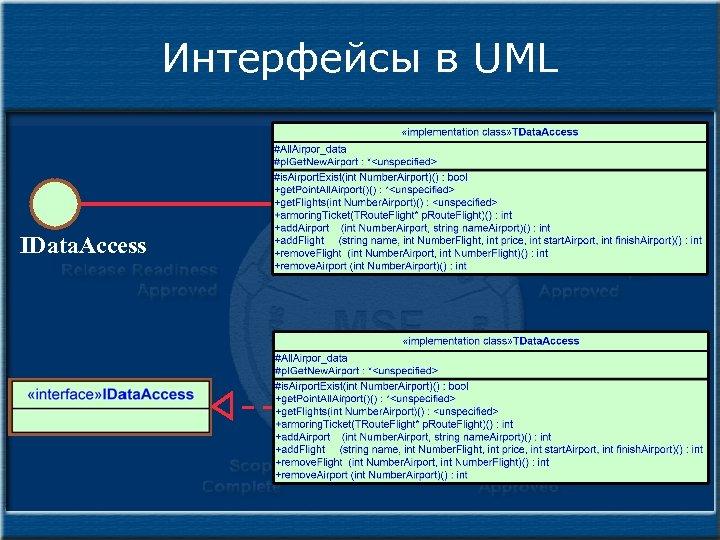 Интерфейсы в UML IData. Access