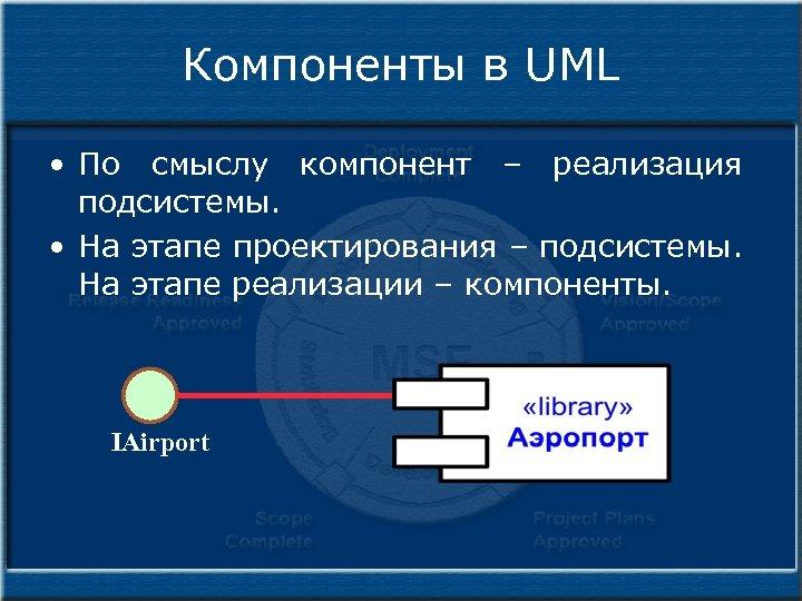 Компоненты в UML • По смыслу компонент – реализация подсистемы. • На этапе проектирования