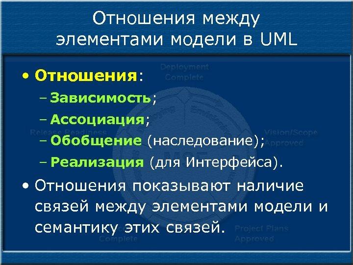 Отношения между элементами модели в UML • Отношения: – Зависимость; – Ассоциация; – Обобщение