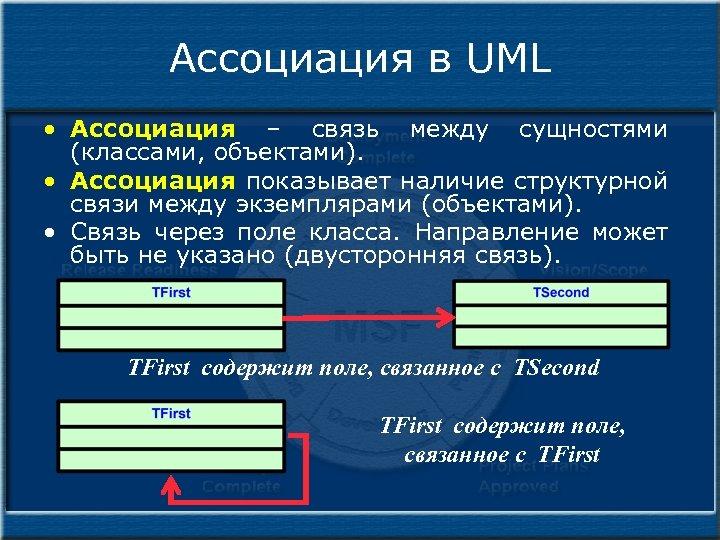 Ассоциация в UML • Ассоциация – связь между сущностями (классами, объектами). • Ассоциация показывает