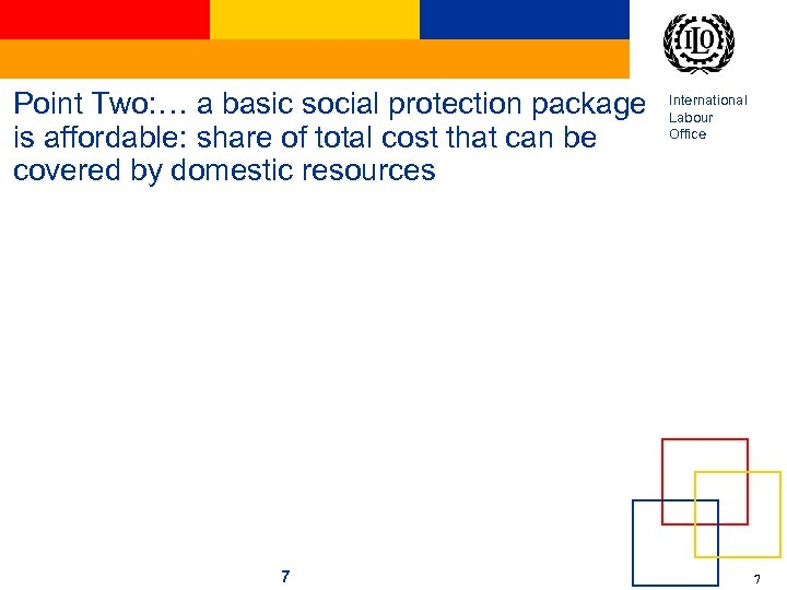 Point Two: … a basic social protection package is affordable: share of total cost