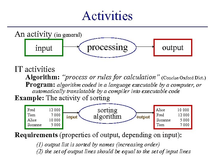 """Activities An activity (in general) processing input output IT activities Algorithm: """"process or rules"""