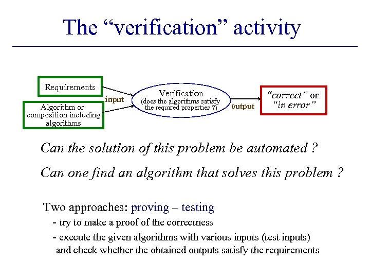 """The """"verification"""" activity Requirements Algorithm or composition including algorithms input Verification (does the algorithms"""